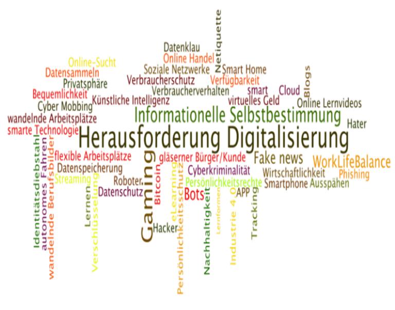 Herausforderung Digitalisierung